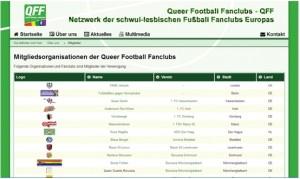 Mitgliederliste der QFF. Bei richtiger Sortierung stehen wir natürlich ganz oben :)