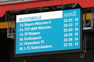 Ergebnis der Talfahrt, Tabellenplatz 18 (Foto: www.der-betze-brennt.de)